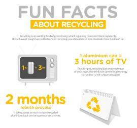 Fun Facts About Recycling