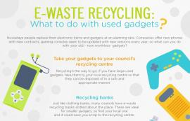 E-Waste Recycling: What To Do With Used Gadgets